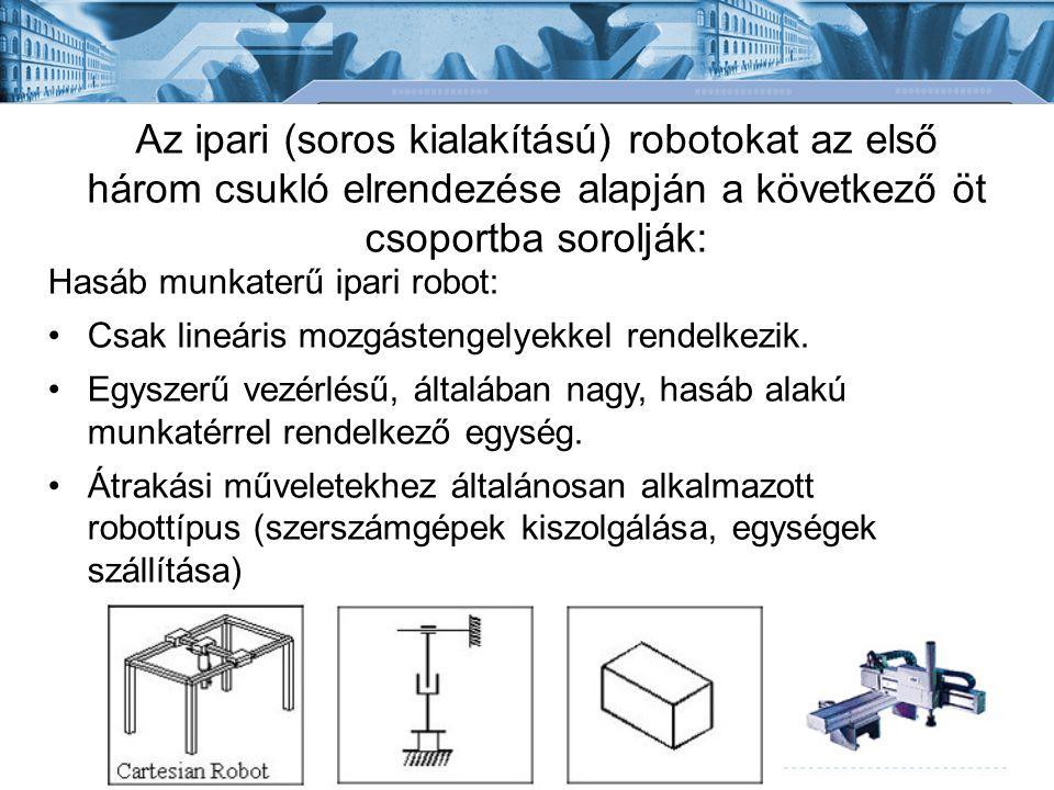 Az ipari (soros kialakítású) robotokat az első három csukló elrendezése alapján a következő öt csoportba sorolják: Hasáb munkaterű ipari robot: Csak lineáris mozgástengelyekkel rendelkezik.