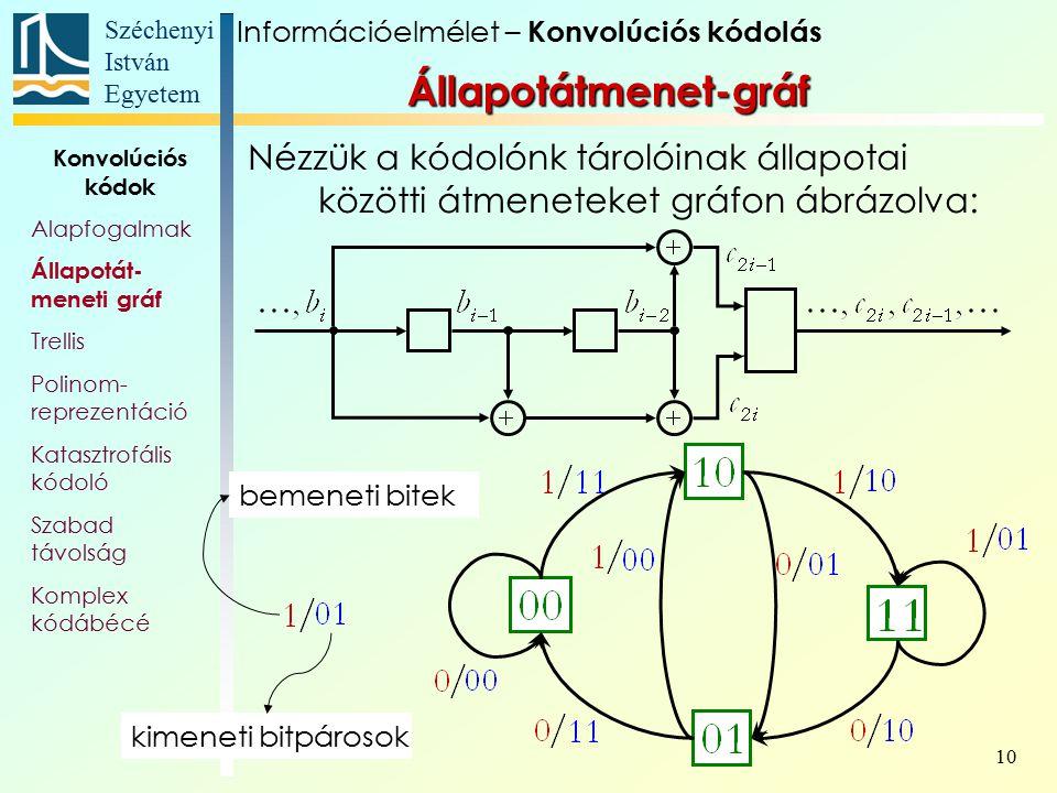 Széchenyi István Egyetem 10 Állapotátmenet-gráf Nézzük a kódolónk tárolóinak állapotai közötti átmeneteket gráfon ábrázolva: bemeneti bitek kimeneti b
