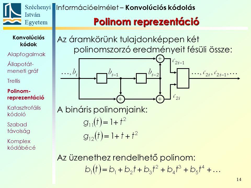 Széchenyi István Egyetem 14 Polinom reprezentáció Az áramkörünk tulajdonképpen két polinomszorzó eredményeit fésüli össze: A bináris polinomjaink: Az