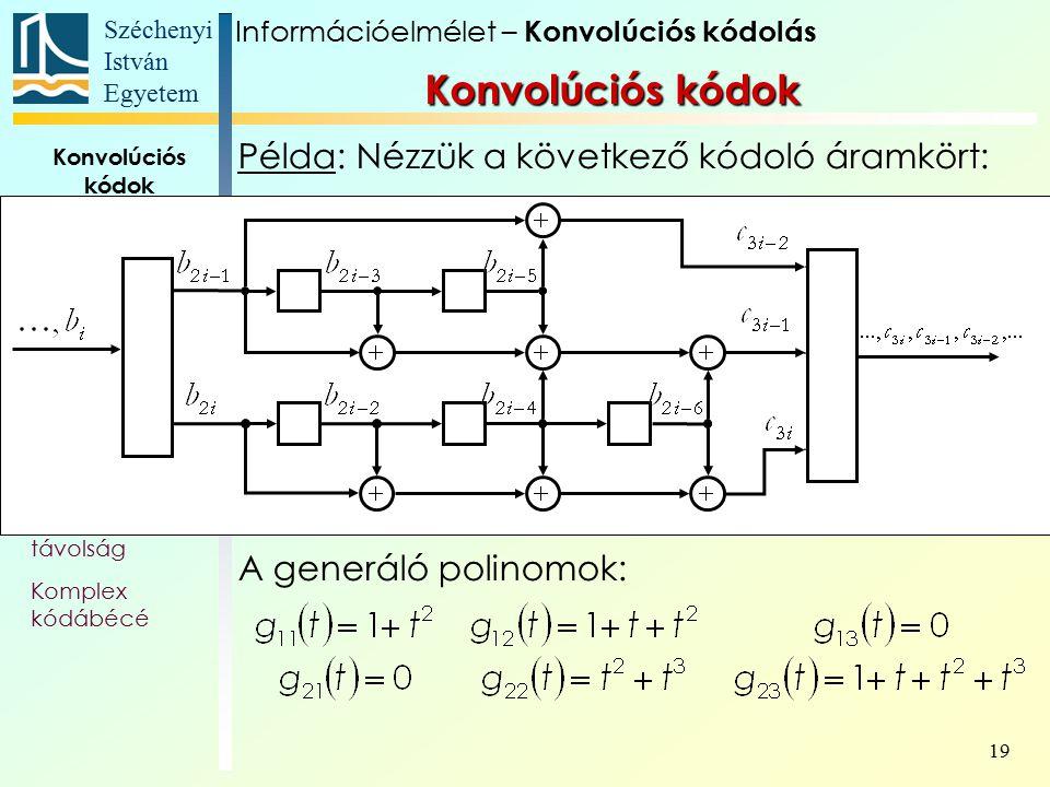 Széchenyi István Egyetem 19 Konvolúciós kódok Alapfogalmak Állapotát- meneti gráf Trellis Polinom- reprezentáció Katasztrofális kódoló Szabad távolság