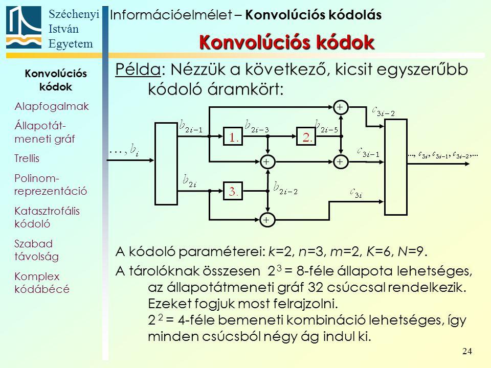 Széchenyi István Egyetem 24 Példa: Nézzük a következő, kicsit egyszerűbb kódoló áramkört: A kódoló paraméterei: k=2, n=3, m=2, K=6, N=9. A tárolóknak
