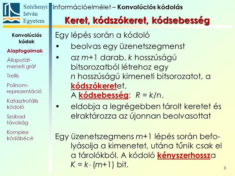 Széchenyi István Egyetem 14 Polinom reprezentáció Az áramkörünk tulajdonképpen két polinomszorzó eredményeit fésüli össze: A bináris polinomjaink: Az üzenethez rendelhető polinom: Információelmélet – Konvolúciós kódolás Konvolúciós kódok Alapfogalmak Állapotát- meneti gráf Trellis Polinom- reprezentáció Katasztrofális kódoló Szabad távolság Komplex kódábécé