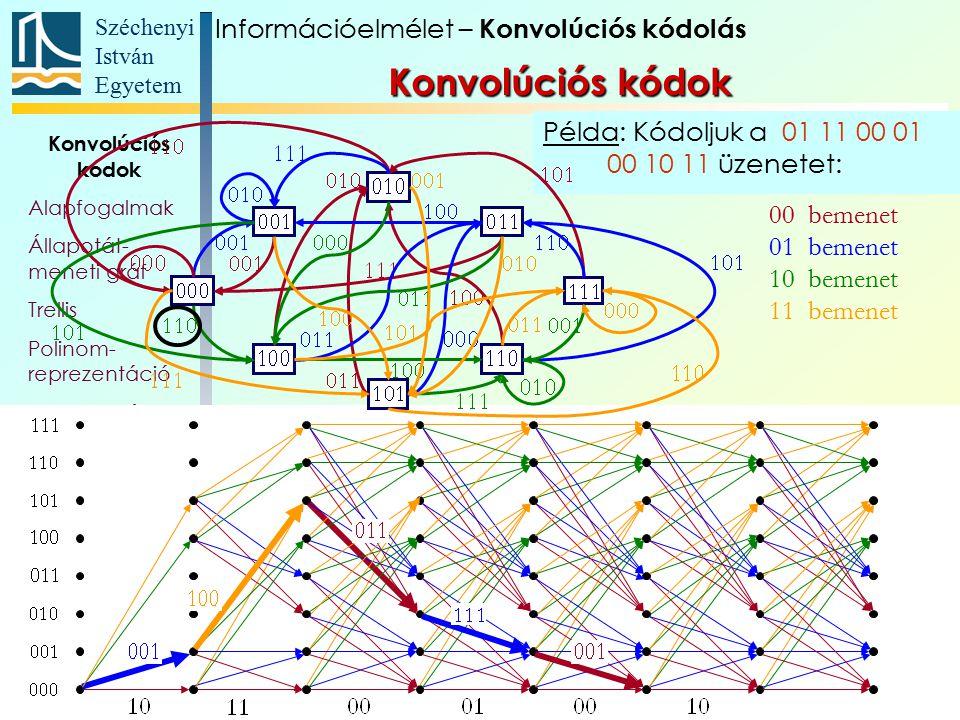 Széchenyi István Egyetem 30 Példa: Kódoljuk a 01 11 00 01 00 10 11 üzenetet: Konvolúciós kódok Alapfogalmak Állapotát- meneti gráf Trellis Polinom- re
