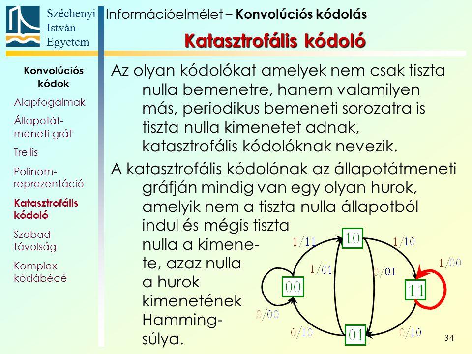 Széchenyi István Egyetem 34 Az olyan kódolókat amelyek nem csak tiszta nulla bemenetre, hanem valamilyen más, periodikus bemeneti sorozatra is tiszta