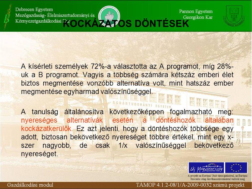 KOCKÁZATOS DÖNTÉSEK A kísérleti személyek 72%-a választotta az A programot, míg 28%- uk a B programot.