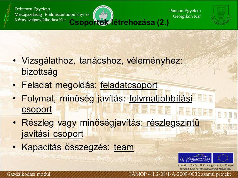 Csoportok létrehozása (2.) Vizsgálathoz, tanácshoz, véleményhez: bizottság Feladat megoldás: feladatcsoport Folymat, minőség javítás: folymatjobbítási csoport Részleg vagy minőségjavítás: részlegszintű javítási csoport Kapacitás összegzés: team