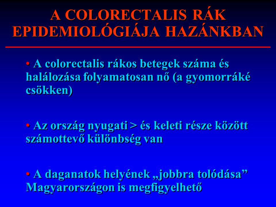 A COLORECTALIS RÁK EPIDEMIOLÓGIÁJA HAZÁNKBAN A colorectalis rákos betegek száma és halálozása folyamatosan nő (a gyomorráké csökken) Az ország nyugati