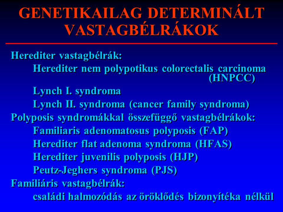 GENETIKAILAG DETERMINÁLT VASTAGBÉLRÁKOK Herediter vastagbélrák: Herediter nem polypotikus colorectalis carcinoma (HNPCC) Lynch I. syndroma Lynch II. s