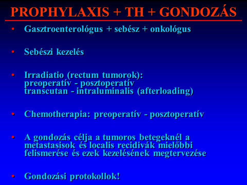 PROPHYLAXIS + TH + GONDOZÁS Gasztroenterológus + sebész + onkológus Sebészi kezelés Irradiatio (rectum tumorok): preoperatív - posztoperatív transcuta