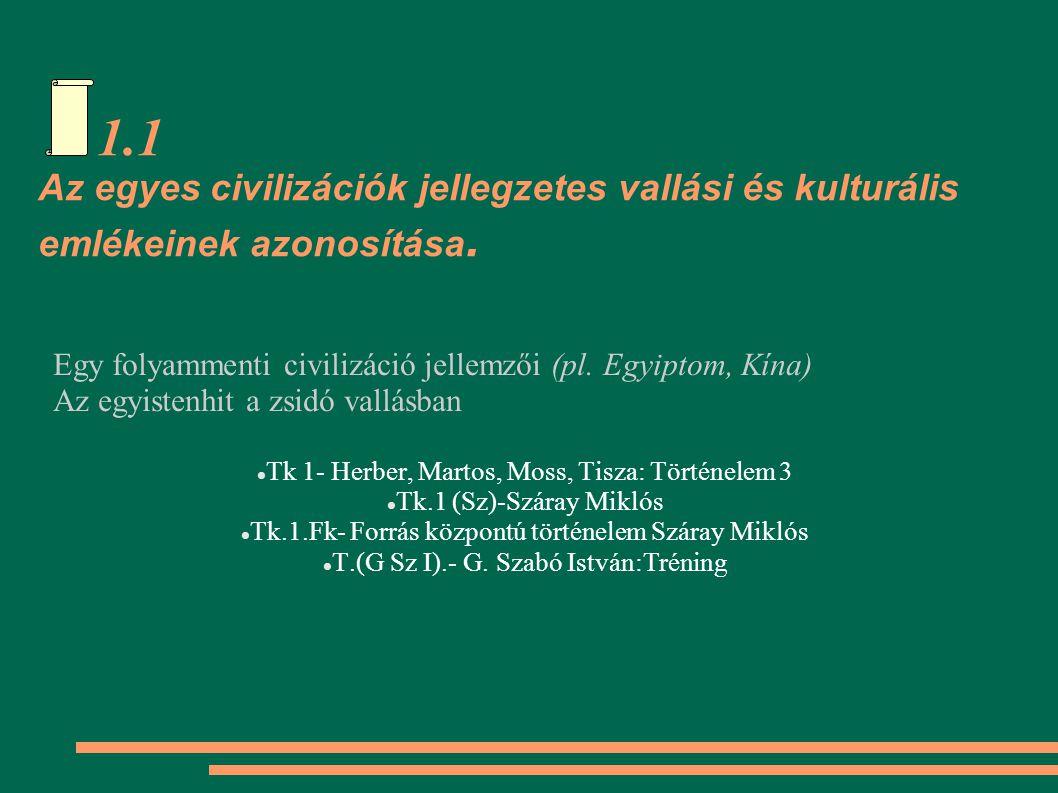 Egy hamvába holt magyar mezopotámiai régészeti expedíció http://www.mult-kor.hu/cikk.php?id=38267