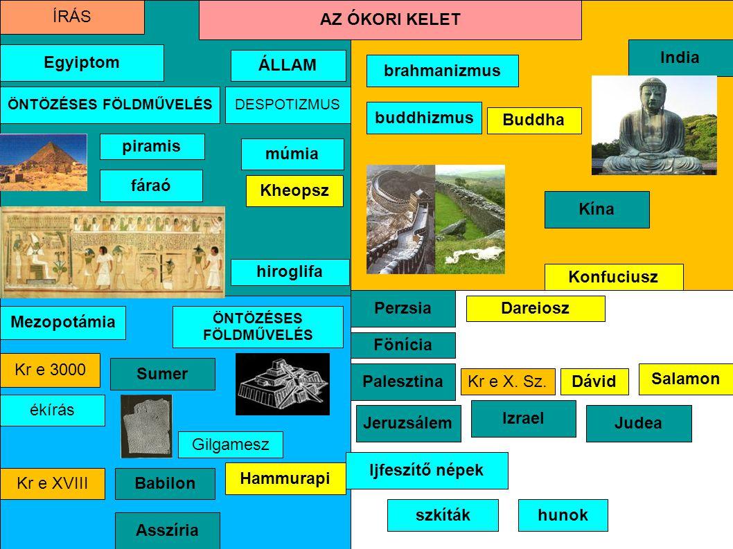 , Gilgamesz ÍRÁS Mezopotámia AZ ÓKOR hiroglifa Egyiptom ÁLLAM Öntözéses földművelés despotizmus Sumer Hammurapi Kr e 3000 Asszíria BabilonKr e XVIII ÖNTÖZÉSES FÖLDMŰVELÉS fáraó piramis múmiaKheopsz India Kína brahmanizmus buddhizmus Buddha íjfeszítő népek Konfuciusz Perzsia Fönícia Palesztina Jeruzsálem Izrael Dávid Salamon Dareiosz Judea Kr e X.