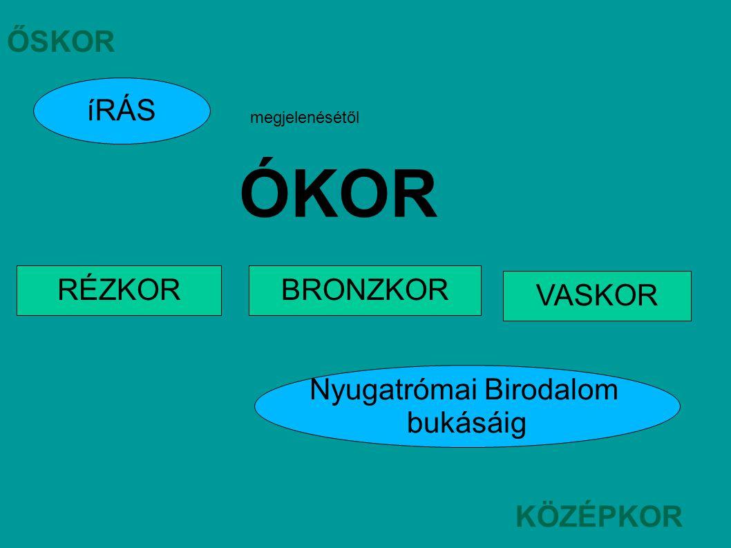 URzikurat http://tudasbazis.sulinet.hu/hu/muveszetek/muveszettorten et/muveszettortenet-7-evfolyam/az-akkad-kor-es-az-uj- sumer-kor-muveszete/a-sumer-reneszansz-koranak- muveszete Új-sumer építészet Úr város legfontosabb istenségének, Nannának, a Holdistennőnek a szentélykörzete Az uri zikkurat egy négyzetes alaprajzú, háromszintes, vályogtéglából emelt építmény, amelyet kívülről égetett téglából álló burkolat borított.