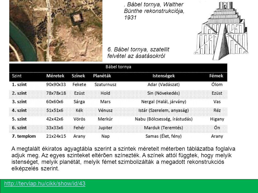6. Bábel tornya, szatellit felvétel az ásatásokról. Bábel tornya, Walther Bünthe rekonstrukciója, 1931 A megtalált ékiratos agyagtábla szerint a szint