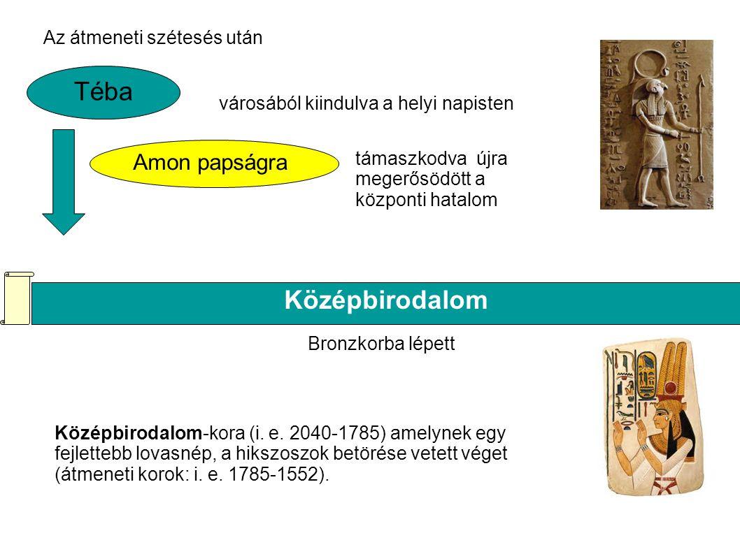Bronzkorba lépett városából kiindulva a helyi napisten Középbirodalom-kora (i. e. 2040-1785) amelynek egy fejlettebb lovasnép, a hikszoszok betörése v