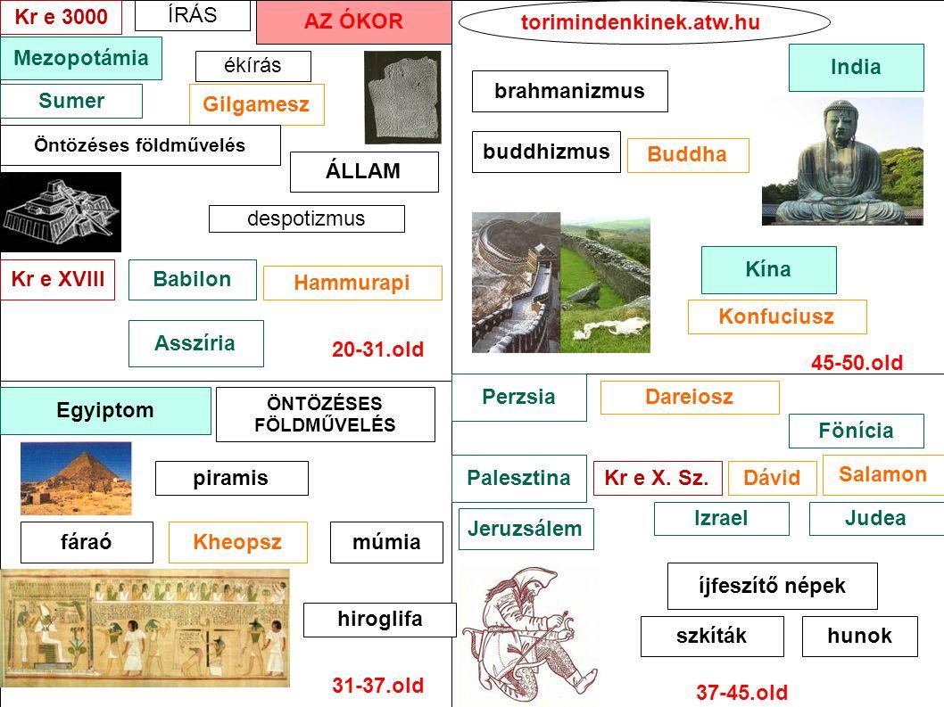 , Gilgamesz ÍRÁS Mezopotámia AZ ÓKOR hiroglifa Egyiptom ÁLLAM Öntözéses földművelés despotizmus Sumer Hammurapi Kr e 3000 Asszíria BabilonKr e XVIII Ö