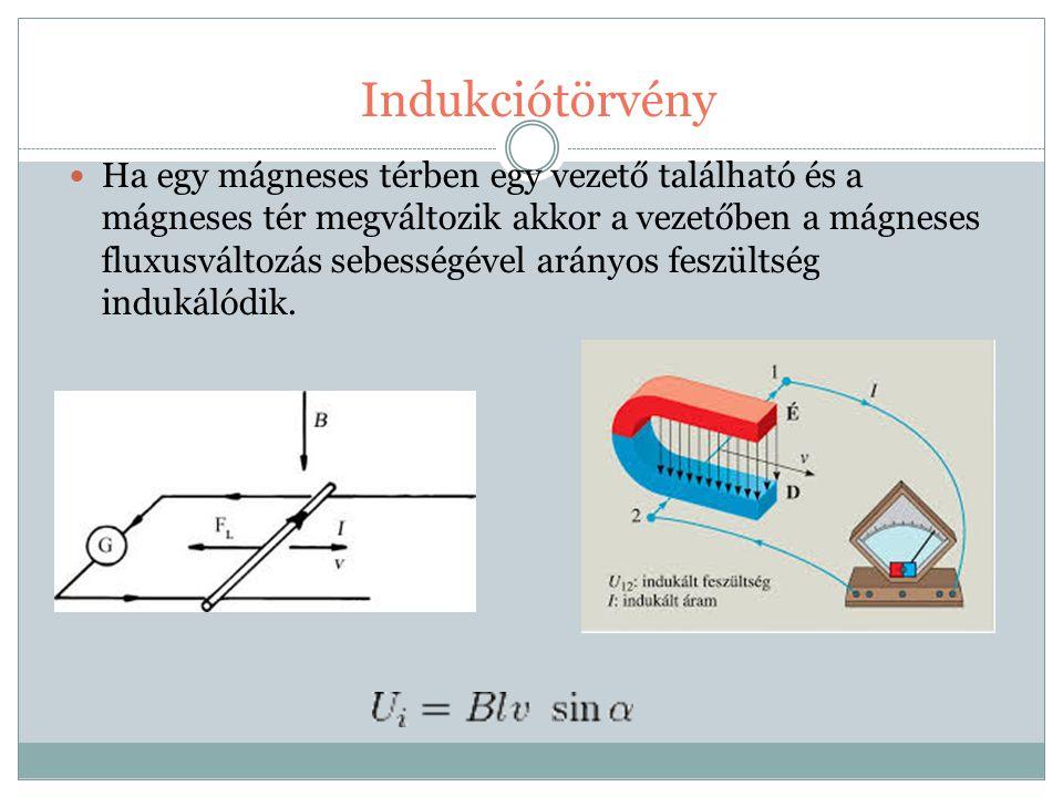 Indukciótörvény Ha egy mágneses térben egy vezető található és a mágneses tér megváltozik akkor a vezetőben a mágneses fluxusváltozás sebességével ará