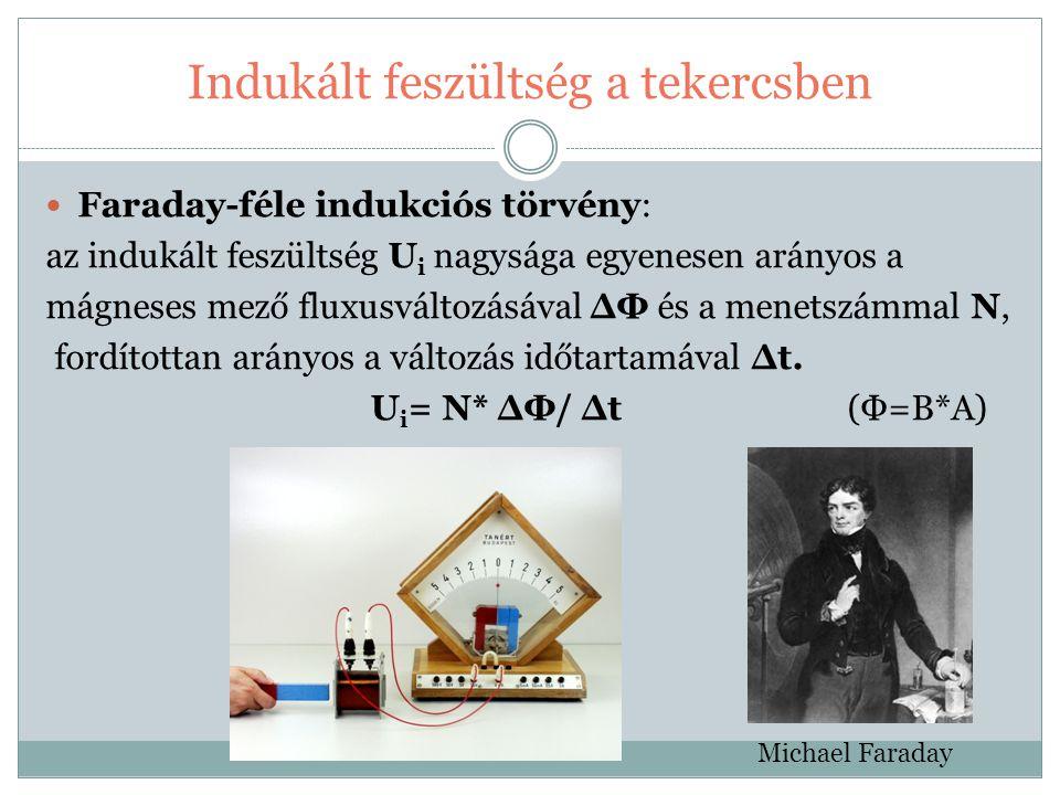 Indukált feszültség a tekercsben Faraday-féle indukciós törvény: az indukált feszültség U i nagysága egyenesen arányos a mágneses mező fluxusváltozásá