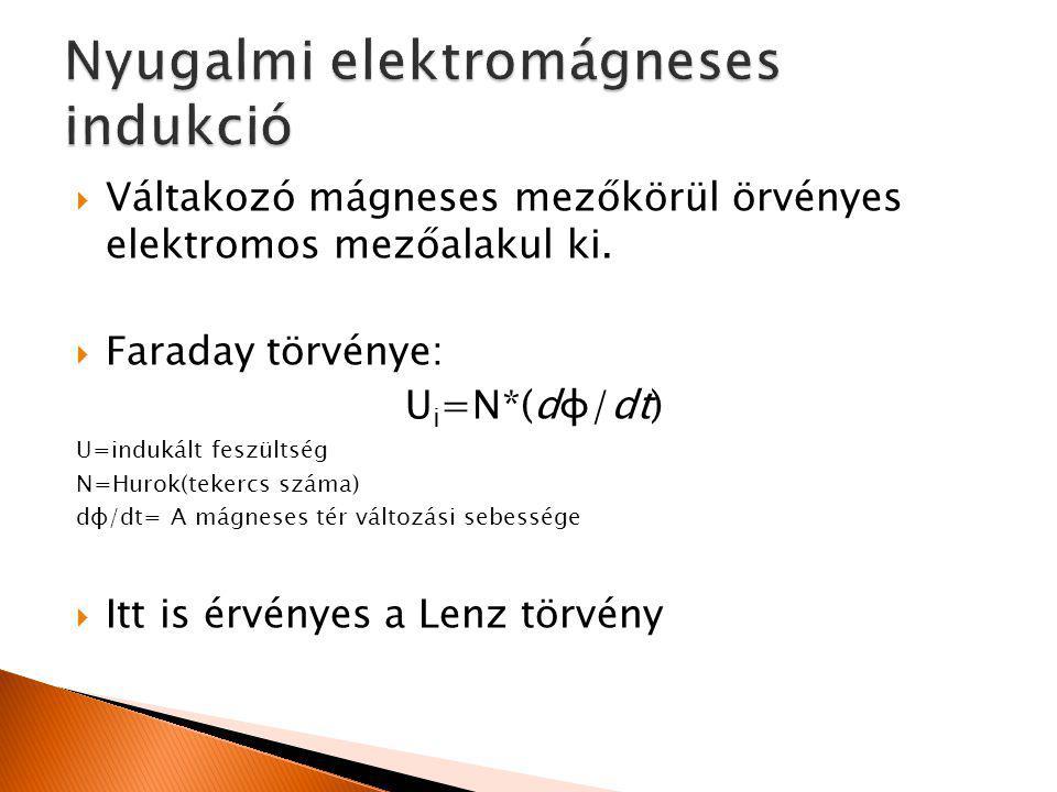  Váltakozó mágneses mezőkörül örvényes elektromos mezőalakul ki.