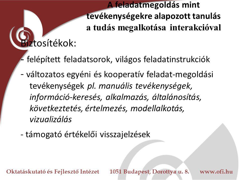 Oktatáskutató és Fejlesztő Intézet 1051 Budapest, Dorottya u. 8. www.ofi.hu A feladatmegoldás mint tevékenységekre alapozott tanulás a tudás megalkotá