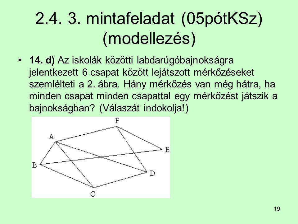 19 2.4. 3. mintafeladat (05pótKSz) (modellezés) 14. d) Az iskolák közötti labdarúgóbajnokságra jelentkezett 6 csapat között lejátszott mérkőzéseket sz