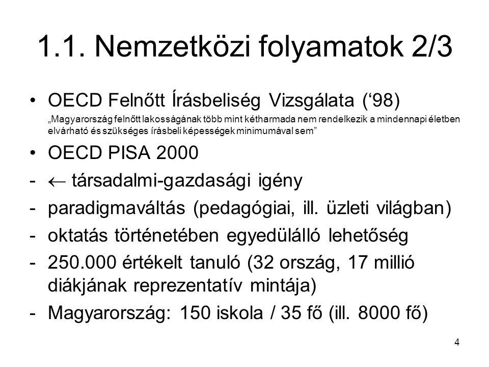 """4 1.1. Nemzetközi folyamatok 2/3 OECD Felnőtt Írásbeliség Vizsgálata ('98) """"Magyarország felnőtt lakosságának több mint kétharmada nem rendelkezik a m"""