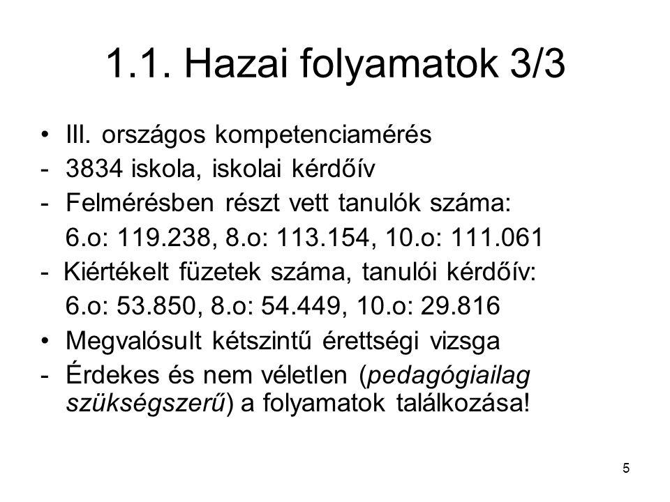5 1.1. Hazai folyamatok 3/3 III. országos kompetenciamérés -3834 iskola, iskolai kérdőív -Felmérésben részt vett tanulók száma: 6.o: 119.238, 8.o: 113