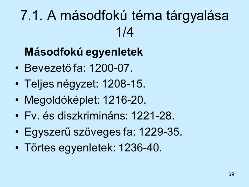 69 7.1. A másodfokú téma tárgyalása 1/4 Másodfokú egyenletek Bevezető fa: 1200-07. Teljes négyzet: 1208-15. Megoldóképlet: 1216-20. Fv. és diszkriminá