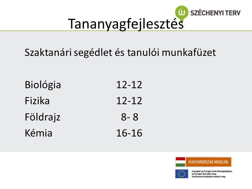 Iskolatípusok szerint Általános isk.: 2-2 Hajdu Hajnal (Érdligeti Á.I.) Kőnigné Ferencz Zs.