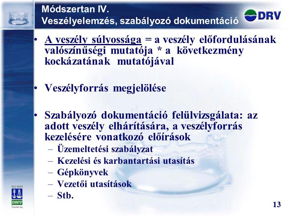 Módszertan IV. Veszélyelemzés, szabályozó dokumentáció 13 A veszély súlyossága = a veszély előfordulásának valószínűségi mutatója * a következmény koc