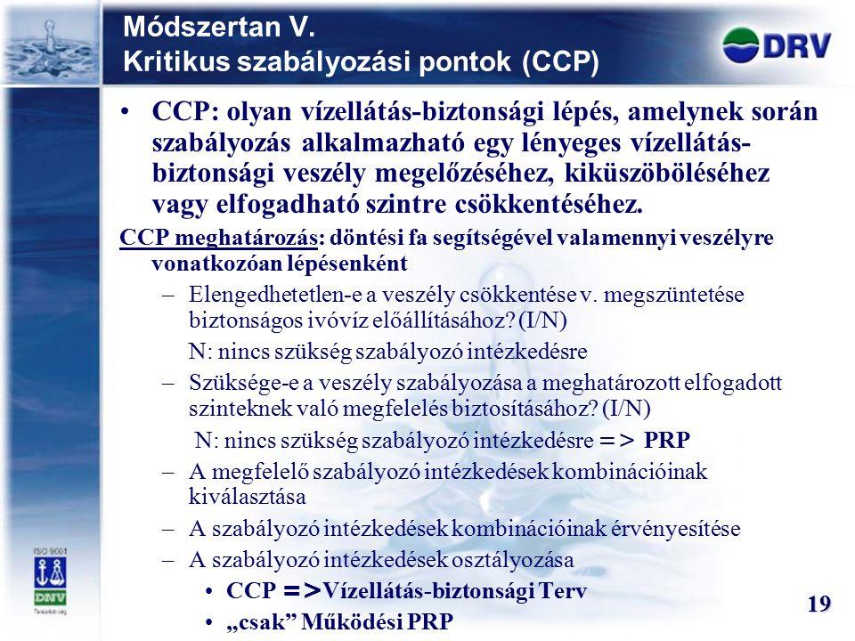 Módszertan V. Kritikus szabályozási pontok (CCP) 19 CCP: olyan vízellátás-biztonsági lépés, amelynek során szabályozás alkalmazható egy lényeges vízel