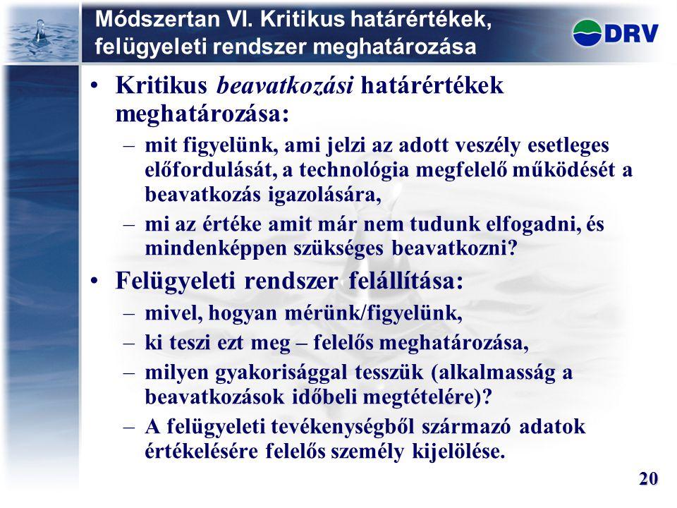 Módszertan VI. Kritikus határértékek, felügyeleti rendszer meghatározása Kritikus beavatkozási határértékek meghatározása: –mit figyelünk, ami jelzi a