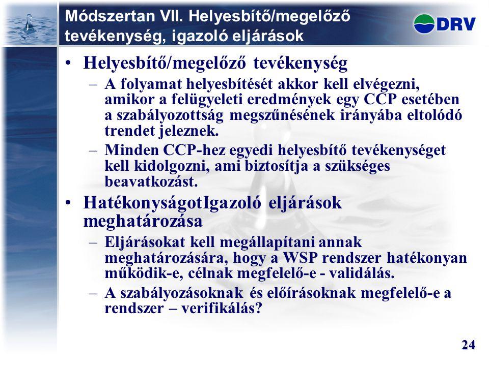 Módszertan VII.