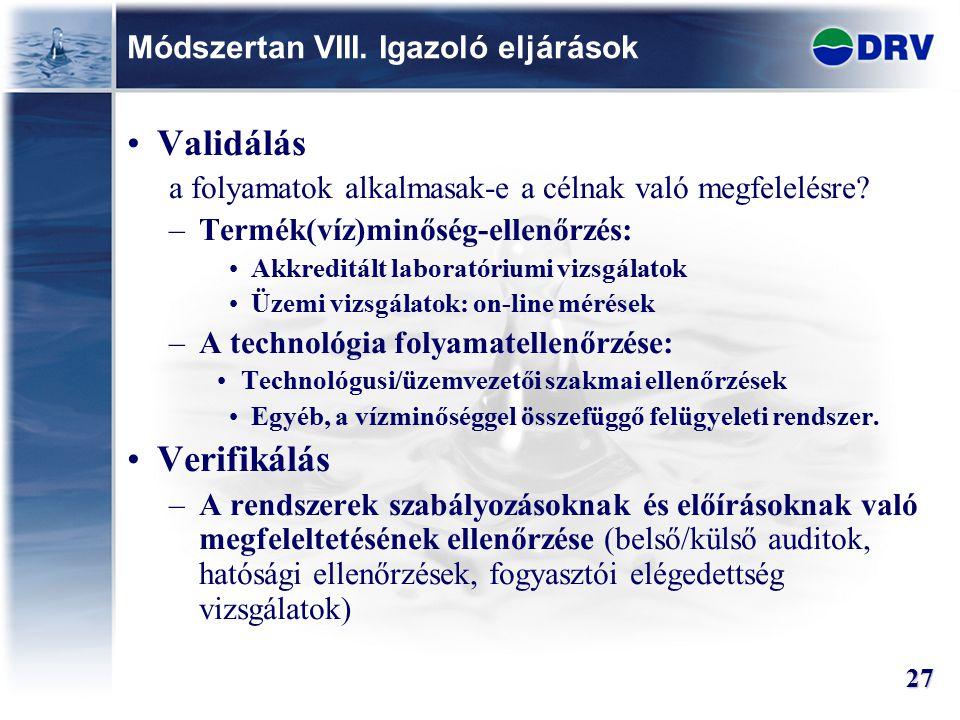 Módszertan VIII. Igazoló eljárások Validálás a folyamatok alkalmasak-e a célnak való megfelelésre? –Termék(víz)minőség-ellenőrzés: Akkreditált laborat