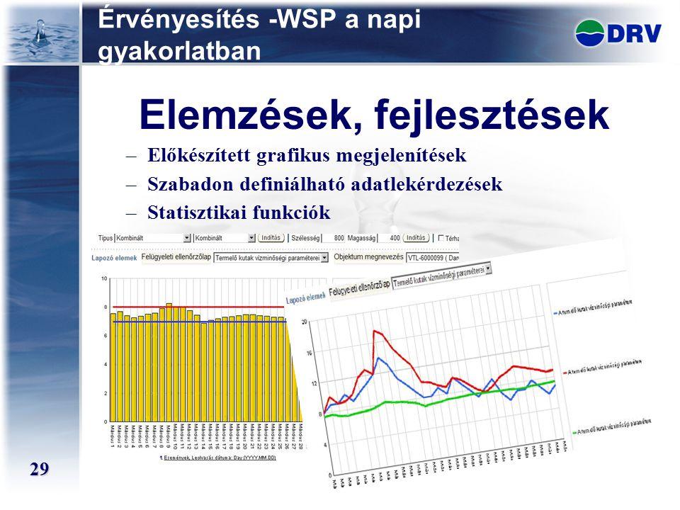 29 Érvényesítés -WSP a napi gyakorlatban –Előkészített grafikus megjelenítések –Szabadon definiálható adatlekérdezések –Statisztikai funkciók Elemzések, fejlesztések