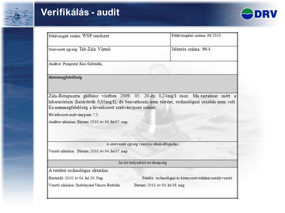 Verifikálás - audit Felülvizsgált terület: WSP rendszer Felülvizsgálat száma: 96/2010. Szervezeti egység: Tab-Zala VízműJelentés száma: 96/4. Auditor: