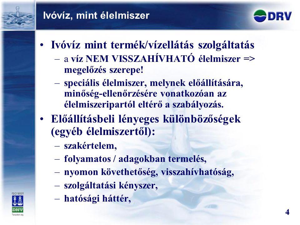 H+M tevékenységek DRV Zrt.