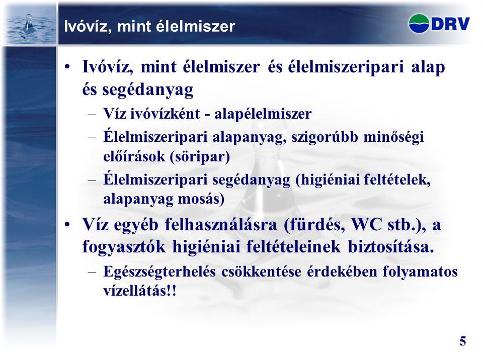 DRV Zrt.Tab-Zala Vízmű Veszélyelemzési adatlap 3.4 oktatási változat - 1- Nysz: Kp.