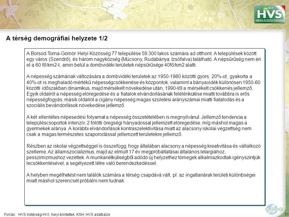 31 A Borsod-Torna-Gömör Helyi Közösség 77 települése 59.300 lakos számára ad otthont.