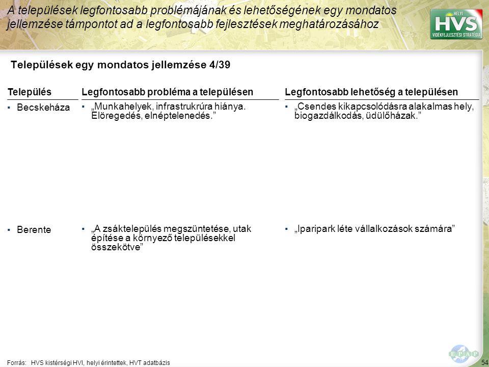 """54 Települések egy mondatos jellemzése 4/39 A települések legfontosabb problémájának és lehetőségének egy mondatos jellemzése támpontot ad a legfontosabb fejlesztések meghatározásához Forrás:HVS kistérségi HVI, helyi érintettek, HVT adatbázis TelepülésLegfontosabb probléma a településen ▪Becskeháza ▪""""Munkahelyek, infrastrukrúra hiánya."""