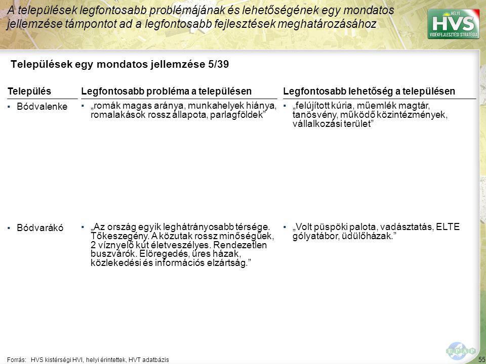"""55 Települések egy mondatos jellemzése 5/39 A települések legfontosabb problémájának és lehetőségének egy mondatos jellemzése támpontot ad a legfontosabb fejlesztések meghatározásához Forrás:HVS kistérségi HVI, helyi érintettek, HVT adatbázis TelepülésLegfontosabb probléma a településen ▪Bódvalenke ▪""""romák magas aránya, munkahelyek hiánya, romalakások rossz állapota, parlagföldek ▪Bódvarákó ▪""""Az ország egyik leghátrányosabb térsége."""