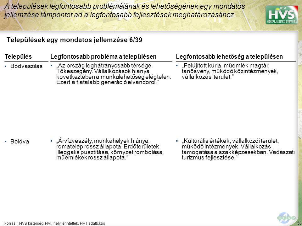 """56 Települések egy mondatos jellemzése 6/39 A települések legfontosabb problémájának és lehetőségének egy mondatos jellemzése támpontot ad a legfontosabb fejlesztések meghatározásához Forrás:HVS kistérségi HVI, helyi érintettek, HVT adatbázis TelepülésLegfontosabb probléma a településen ▪Bódvaszilas ▪""""Az ország leghátrányosabb térsége."""