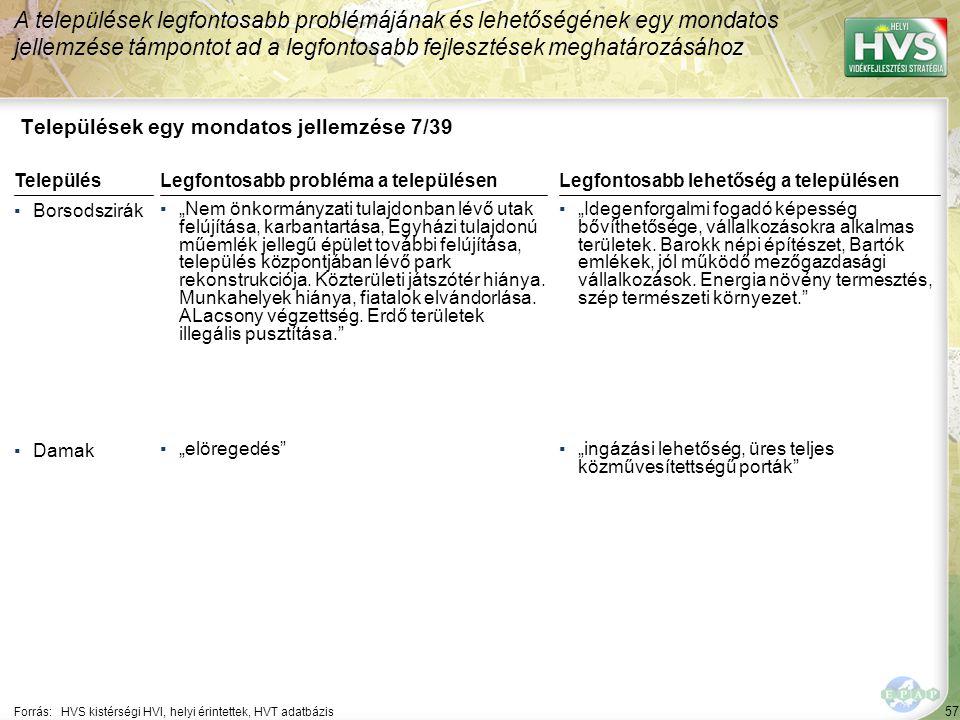 """57 Települések egy mondatos jellemzése 7/39 A települések legfontosabb problémájának és lehetőségének egy mondatos jellemzése támpontot ad a legfontosabb fejlesztések meghatározásához Forrás:HVS kistérségi HVI, helyi érintettek, HVT adatbázis TelepülésLegfontosabb probléma a településen ▪Borsodszirák ▪""""Nem önkormányzati tulajdonban lévő utak felújítása, karbantartása, Egyházi tulajdonú műemlék jellegű épület további felújítása, település központjában lévő park rekonstrukciója."""