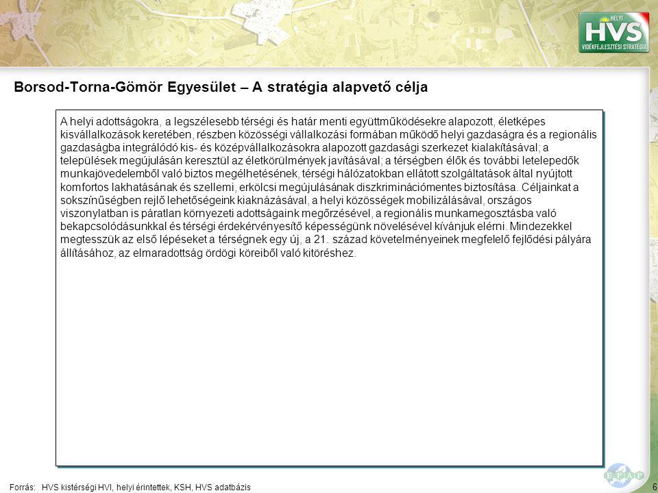 """77 Települések egy mondatos jellemzése 27/39 A települések legfontosabb problémájának és lehetőségének egy mondatos jellemzése támpontot ad a legfontosabb fejlesztések meghatározásához Forrás:HVS kistérségi HVI, helyi érintettek, HVT adatbázis TelepülésLegfontosabb probléma a településen ▪Sajóvámos ▪""""Humán és természeti erőforrás hiánya, - Önkormányzati belterület hiánya, - befektetők hiánya, -Kevés a frekventált vállalkozó, - az önkormányzati bevétel minimális, - munkanélküliség ▪Szakácsi ▪""""Önkormányzati utak elhynagoltsága, szennyvízhálózat kiépítetlensége, vízelvezető rendszer kiépítetlensége, közvilágítás állapota, elöregedett lakosság, programjaink ellátás hiánya, munkahelyek hiánya."""