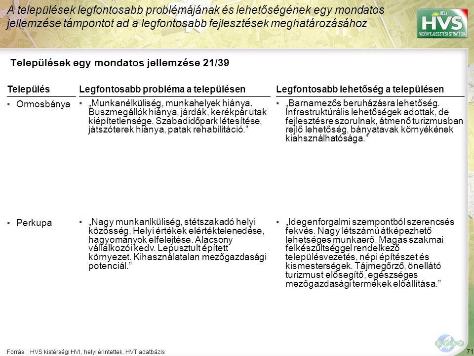"""71 Települések egy mondatos jellemzése 21/39 A települések legfontosabb problémájának és lehetőségének egy mondatos jellemzése támpontot ad a legfontosabb fejlesztések meghatározásához Forrás:HVS kistérségi HVI, helyi érintettek, HVT adatbázis TelepülésLegfontosabb probléma a településen ▪Ormosbánya ▪""""Munkanélküliség, munkahelyek hiánya."""