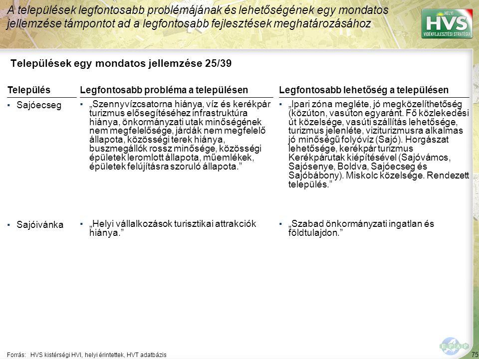 """75 Települések egy mondatos jellemzése 25/39 A települések legfontosabb problémájának és lehetőségének egy mondatos jellemzése támpontot ad a legfontosabb fejlesztések meghatározásához Forrás:HVS kistérségi HVI, helyi érintettek, HVT adatbázis TelepülésLegfontosabb probléma a településen ▪Sajóecseg ▪""""Szennyvízcsatorna hiánya, víz és kerékpár turizmus elősegítéséhez infrastruktúra hiánya, önkormányzati utak minőségének nem megfelelősége, járdák nem megfelelő állapota, közösségi terek hiánya, buszmegállók rossz minősége, közösségi épületek leromlott állapota, műemlékek, épületek felújításra szoruló állapota. ▪Sajóivánka ▪""""Helyi vállalkozások turisztikai attrakciók hiánya. Legfontosabb lehetőség a településen ▪""""Ipari zóna megléte, jó megközelíthetőség (közúton, vasúton egyaránt."""