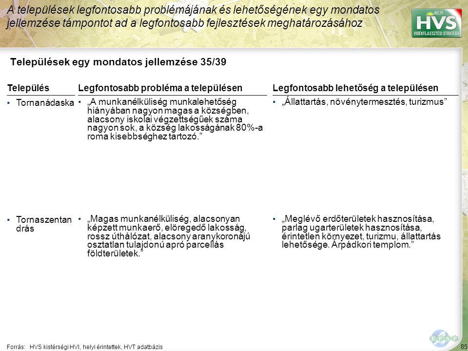 """85 Települések egy mondatos jellemzése 35/39 A települések legfontosabb problémájának és lehetőségének egy mondatos jellemzése támpontot ad a legfontosabb fejlesztések meghatározásához Forrás:HVS kistérségi HVI, helyi érintettek, HVT adatbázis TelepülésLegfontosabb probléma a településen ▪Tornanádaska ▪""""A munkanélküliség munkalehetőség hiányában nagyon magas a községben, alacsony iskolai végzettségűek száma nagyon sok, a község lakosságának 80%-a roma kisebbséghez tartozó. ▪Tornaszentan drás ▪""""Magas munkanélküliség, alacsonyan képzett munkaerő, elöregedő lakosság, rossz úthálózat, alacsony aranykoronájú osztatlan tulajdonú apró parcellás földterületek. Legfontosabb lehetőség a településen ▪""""Állattartás, növénytermesztés, turizmus ▪""""Meglévő erdőterületek hasznosítása, parlag ugarterületek hasznosítása, érintetlen környezet, turizmu, állattartás lehetősége."""