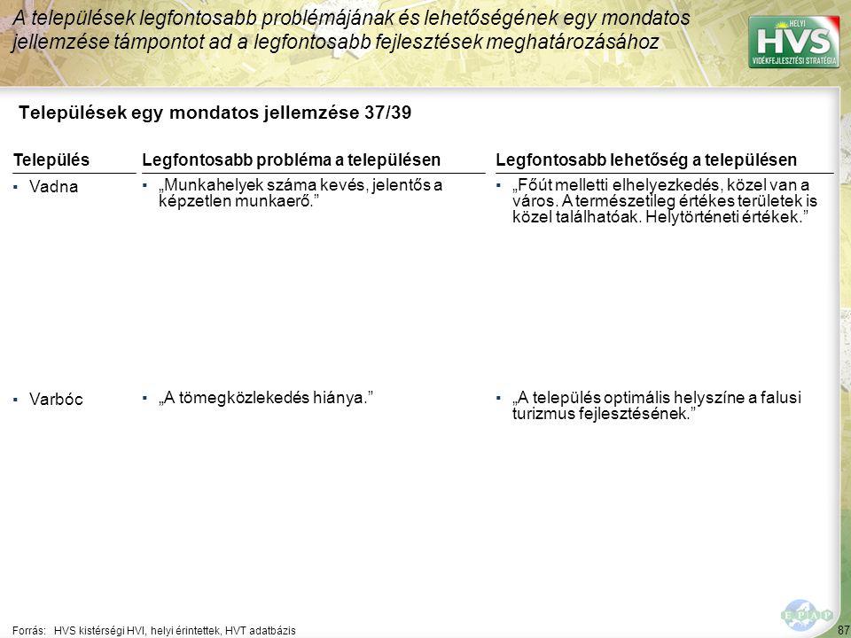 """87 Települések egy mondatos jellemzése 37/39 A települések legfontosabb problémájának és lehetőségének egy mondatos jellemzése támpontot ad a legfontosabb fejlesztések meghatározásához Forrás:HVS kistérségi HVI, helyi érintettek, HVT adatbázis TelepülésLegfontosabb probléma a településen ▪Vadna ▪""""Munkahelyek száma kevés, jelentős a képzetlen munkaerő. ▪Varbóc ▪""""A tömegközlekedés hiánya. Legfontosabb lehetőség a településen ▪""""Főút melletti elhelyezkedés, közel van a város."""