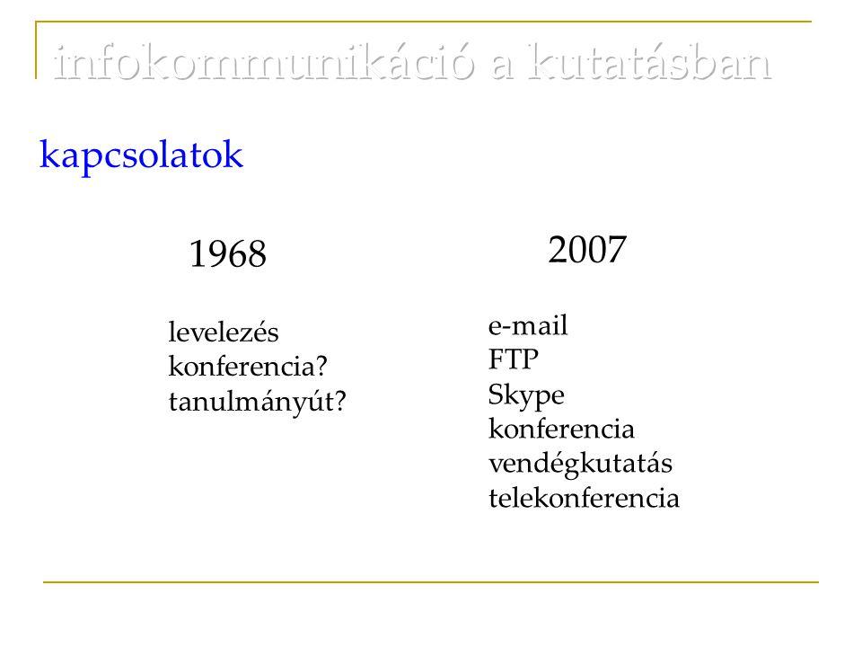 1968 2007 kapcsolatok levelezés konferencia. tanulmányút.