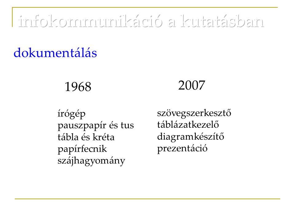 1968 2007 dokumentálás írógép pauszpapír és tus tábla és kréta papírfecnik szájhagyomány szövegszerkesztő táblázatkezelő diagramkészítő prezentáció