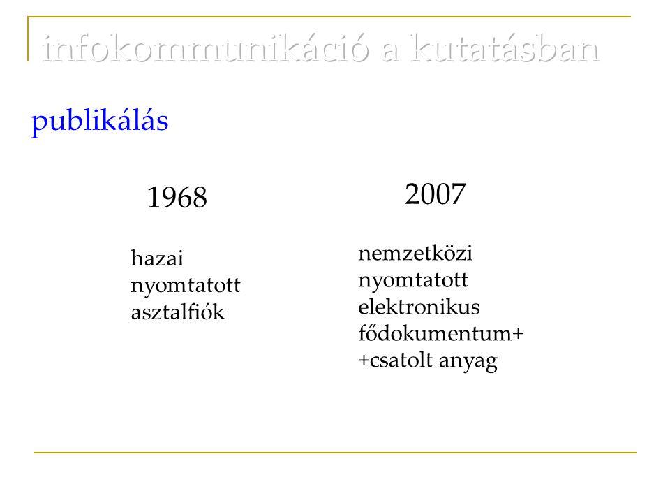 1968 2007 publikálás hazai nyomtatott asztalfiók nemzetközi nyomtatott elektronikus fődokumentum+ +csatolt anyag